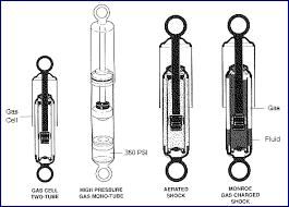 gas shock absorber