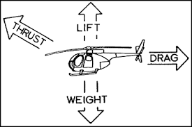 helicopter force