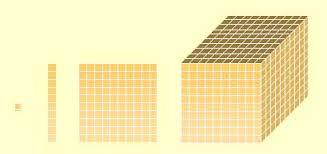 material dourado