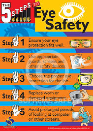 eye safety posters