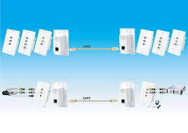 cat5 wall plate