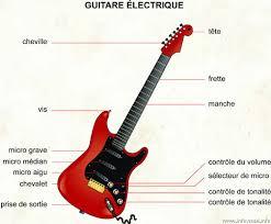 electrique guitare