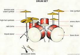drum picture
