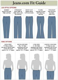 jeans fitting guide