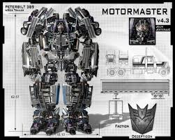 transformer pictures