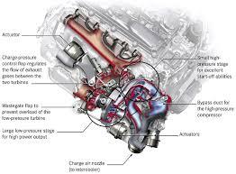 mercedes cdi engine