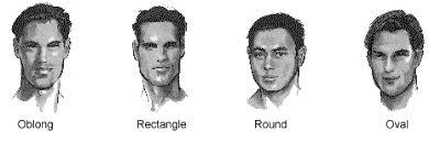 men face shape
