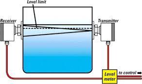 level transducers
