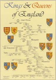 kings and queens of england poster