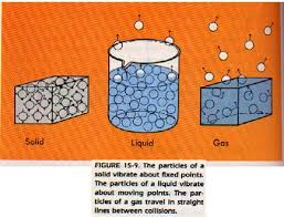 gases solids and liquids