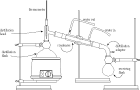 distillation set up