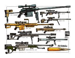 armas calibre 50