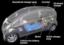hydro electric car