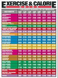 massage therapy charts