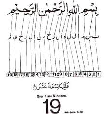 miracle of qur an