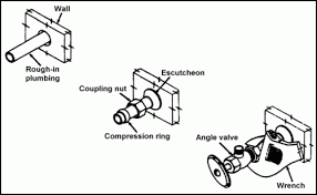copper valves