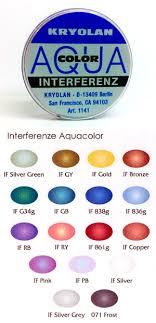 kryolan aqua color