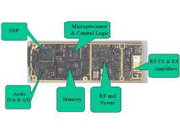 phone circuit board