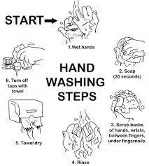 hand washing poster for kids