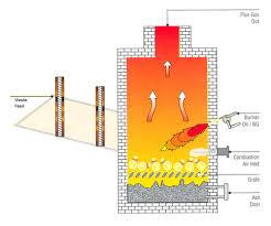 incinerator photo