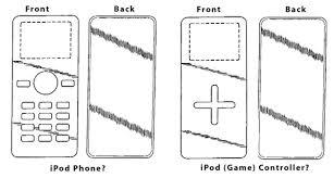 ipod designs