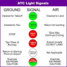 aviation light signals