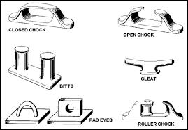 deck gear