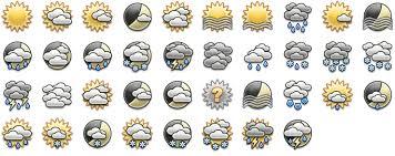 google weather icon
