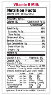milk nutritional information