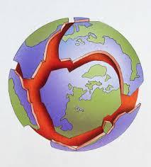 earth plate movement