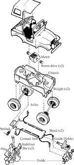 cars body