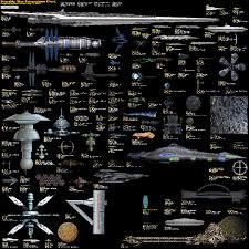 starship sizes