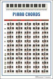 chord chart poster