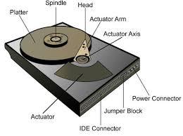 hard drive disc