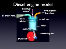 diesel model engines