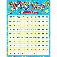 100 day countdown