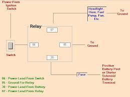 horn wiring diagram