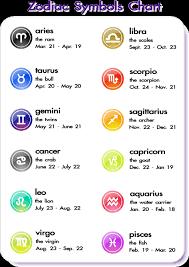 symbols chart