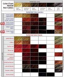 haircolor shades