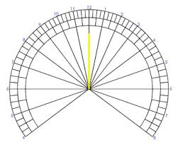 horizontal sundial