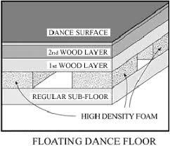 floating dance floor