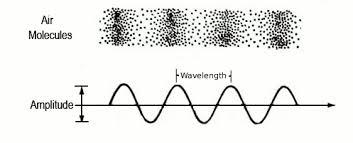drum sound wave