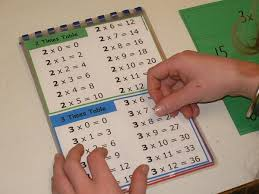 large multiplication tables