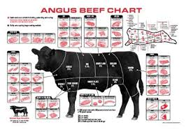angus meat