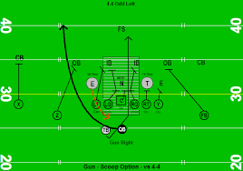 football offensive plays