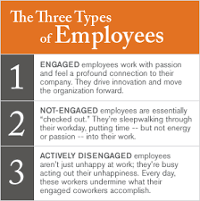 disengaged employees