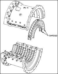 compressor stator