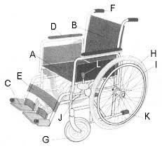 cilla de ruedas