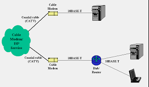 cable modem connection