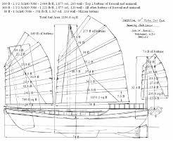 batten sail